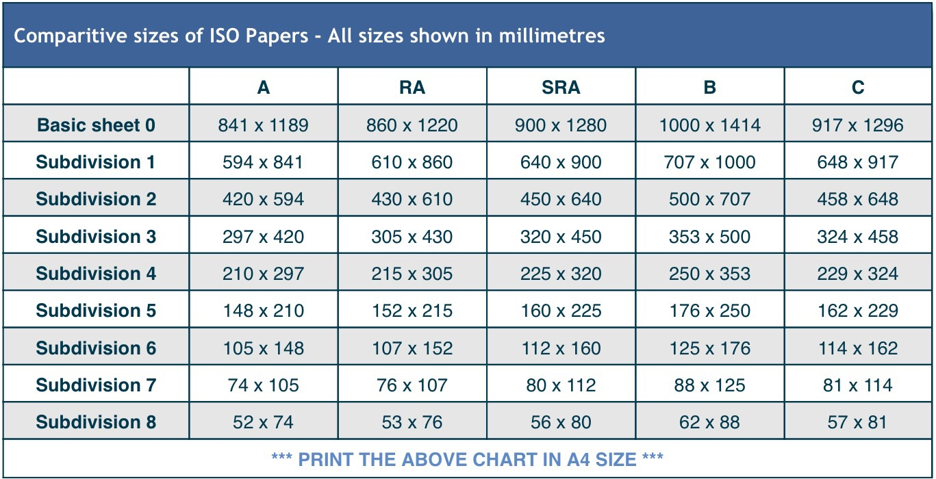 Paper sizes uk envelope paper sizes for Printer paper size