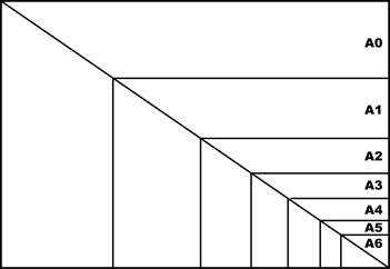 Paper sizes pdf